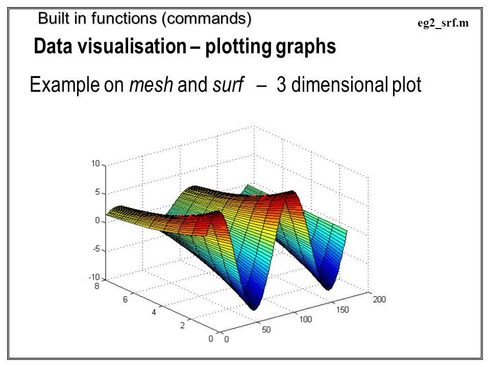 Built in functions (commands)