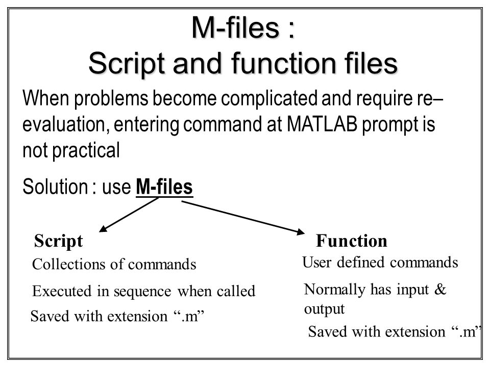 M-files : Script and function files