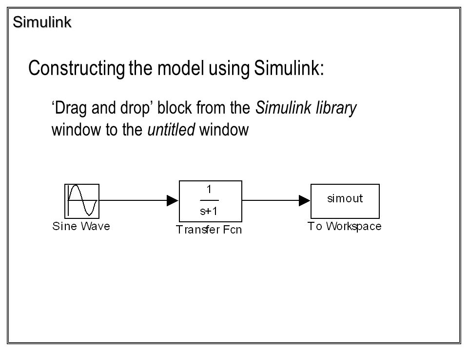 Constructing the model using Simulink: