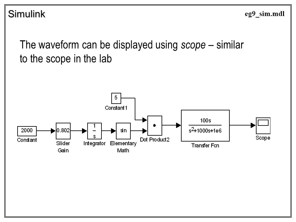 Simulink eg9_sim.mdl The waveform can be displayed using scope – similar to the scope in the lab