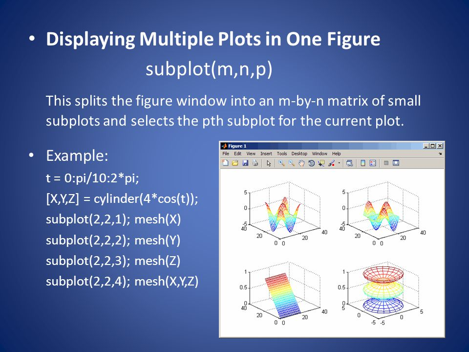 Displaying Multiple Plots in One Figure subplot(m,n,p)