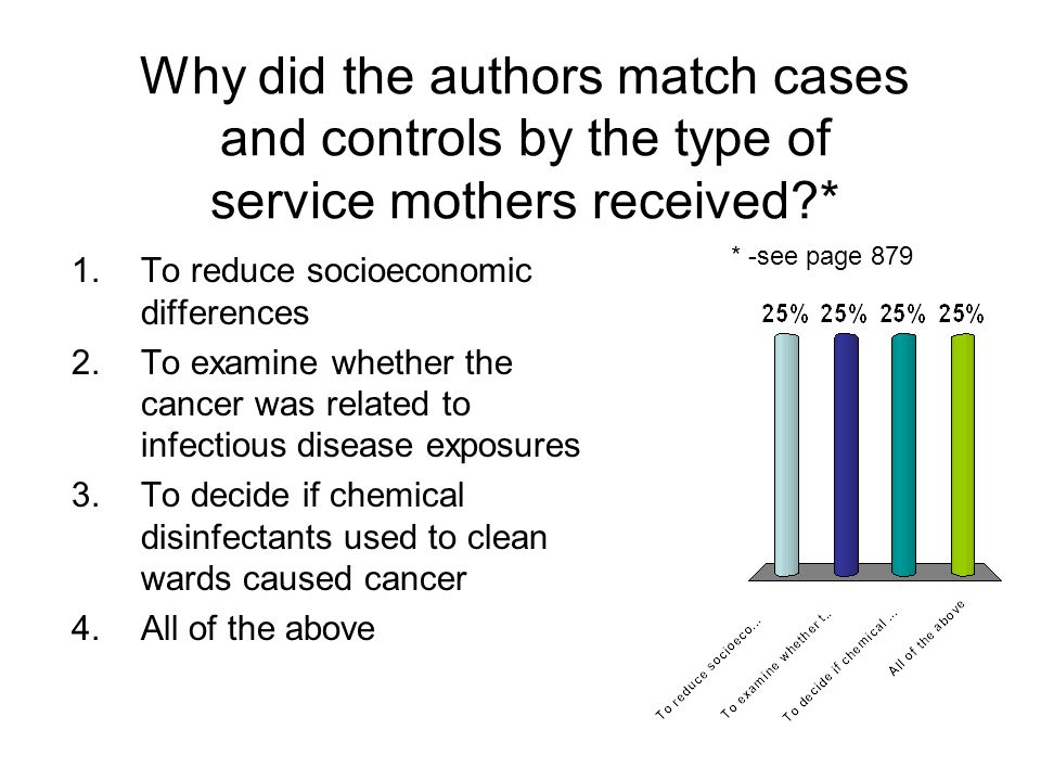 Why did the authors match cases and controls by the type of service mothers received *