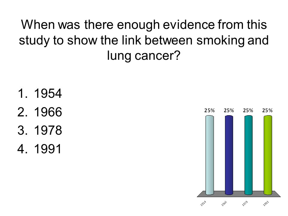 When was there enough evidence from this study to show the link between smoking and lung cancer