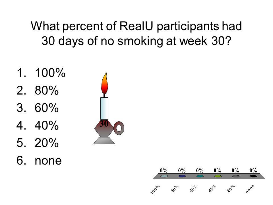 What percent of RealU participants had 30 days of no smoking at week 30