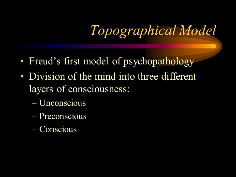Topographical Model Freud's first model of psychopathology