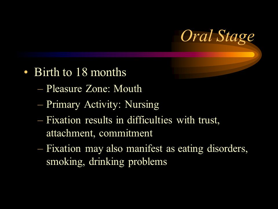 Oral Stage Birth to 18 months Pleasure Zone: Mouth