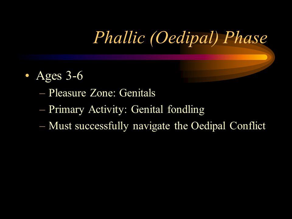Phallic (Oedipal) Phase