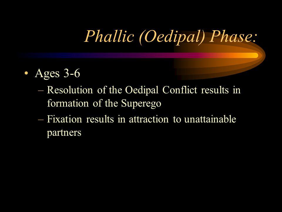 Phallic (Oedipal) Phase:
