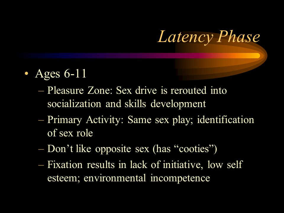 Latency Phase Ages 6-11. Pleasure Zone: Sex drive is rerouted into socialization and skills development.