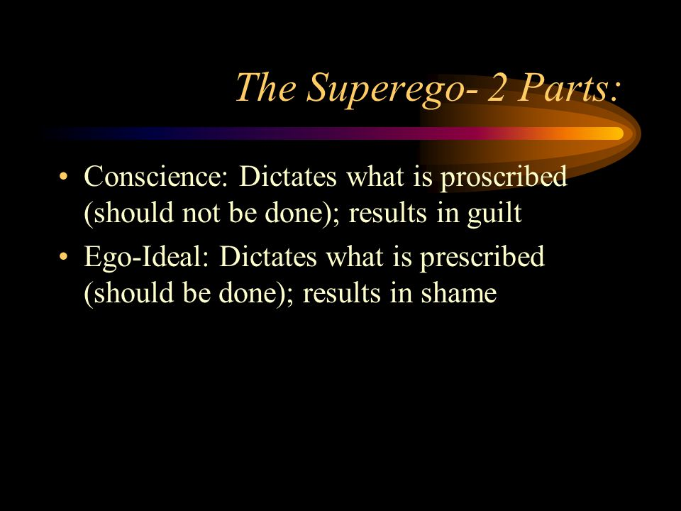 The Superego- 2 Parts: Conscience: Dictates what is proscribed (should not be done); results in guilt.
