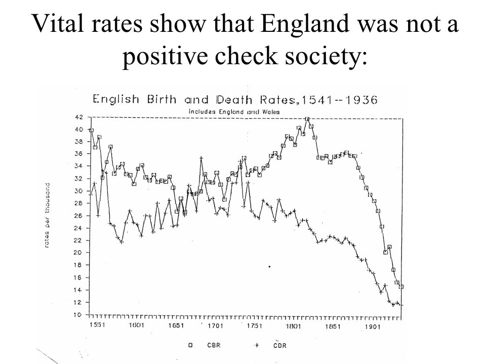 Vital rates show that England was not a positive check society: