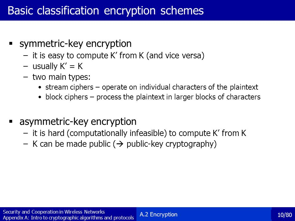 Basic classification encryption schemes