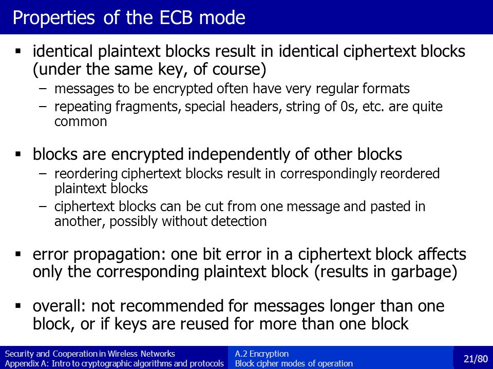 Properties of the ECB mode