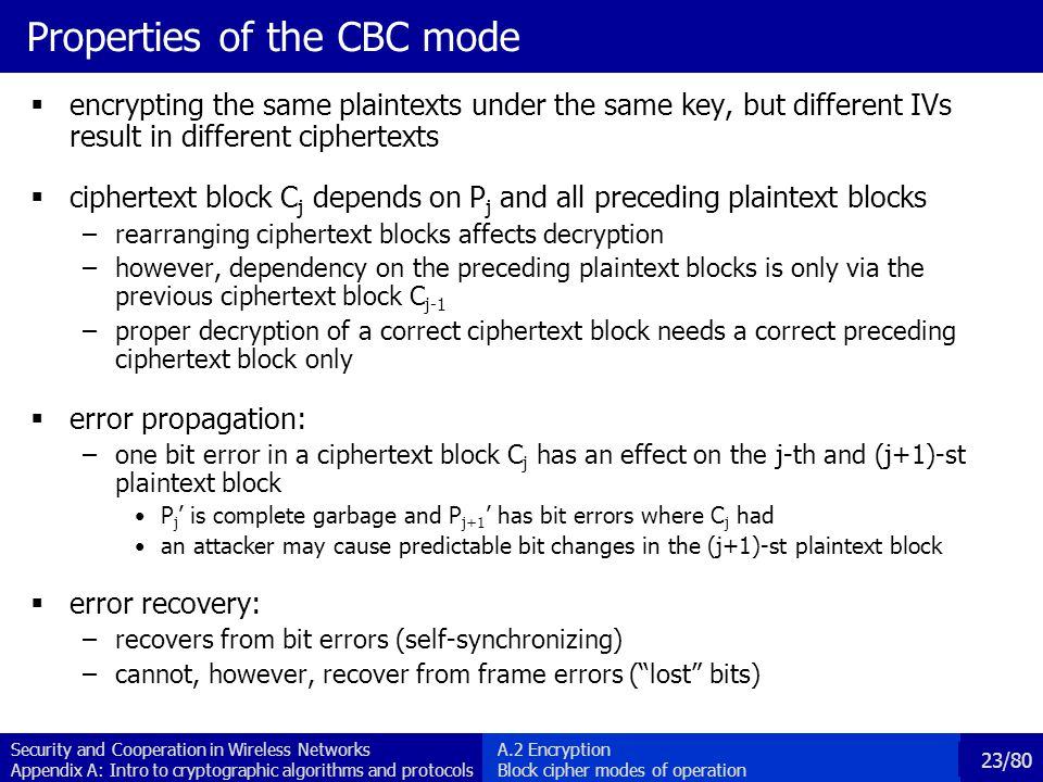 Properties of the CBC mode
