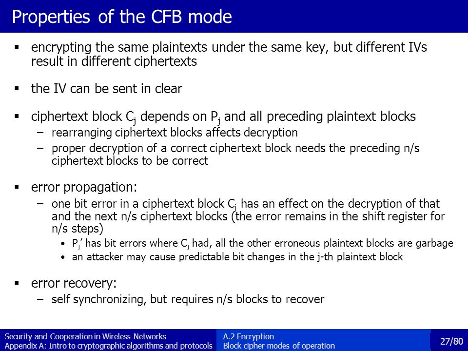 Properties of the CFB mode