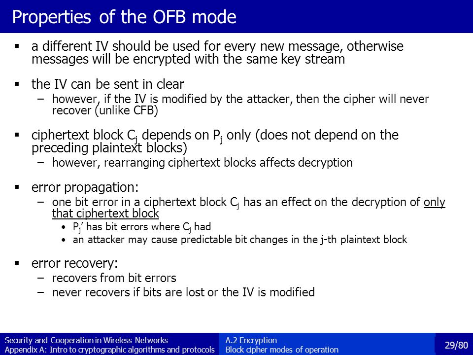 Properties of the OFB mode