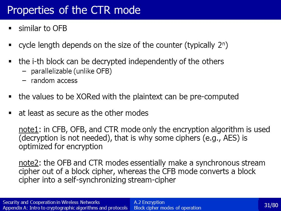 Properties of the CTR mode