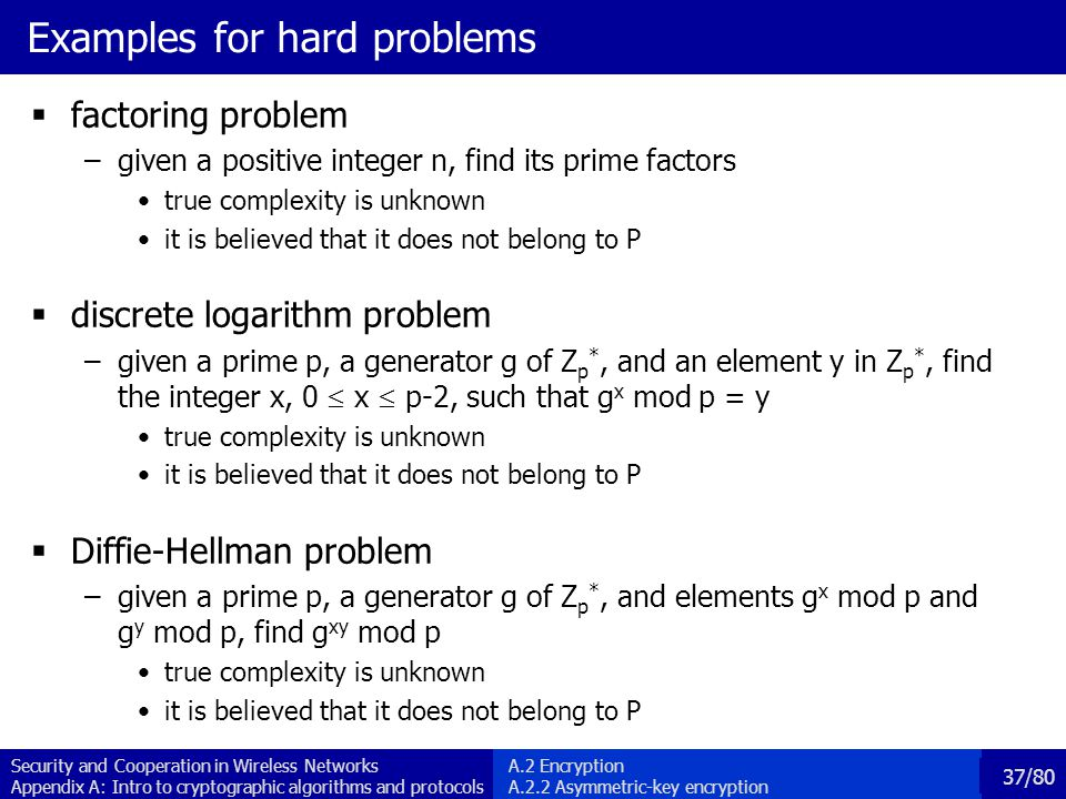 Examples for hard problems