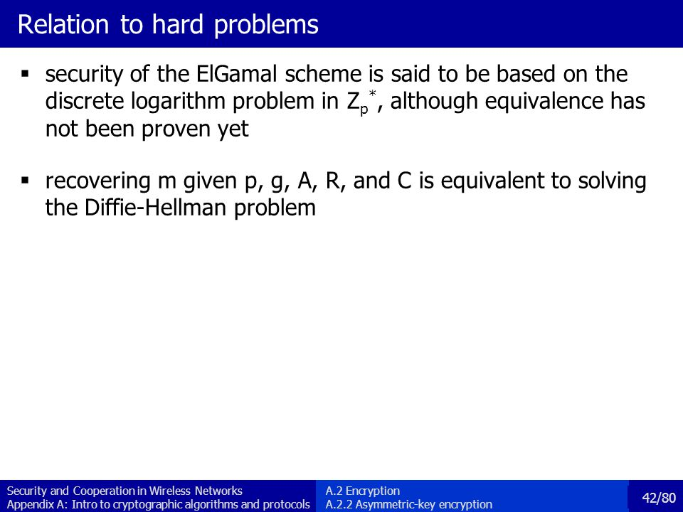 Relation to hard problems