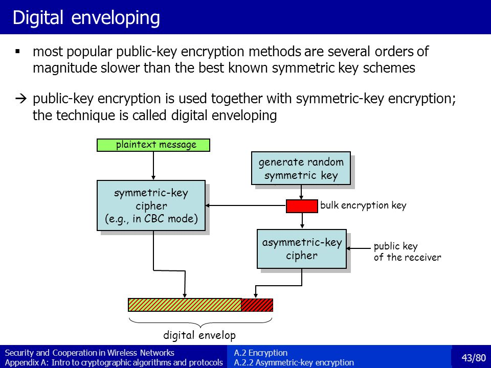 Digital enveloping most popular public-key encryption methods are several orders of magnitude slower than the best known symmetric key schemes.