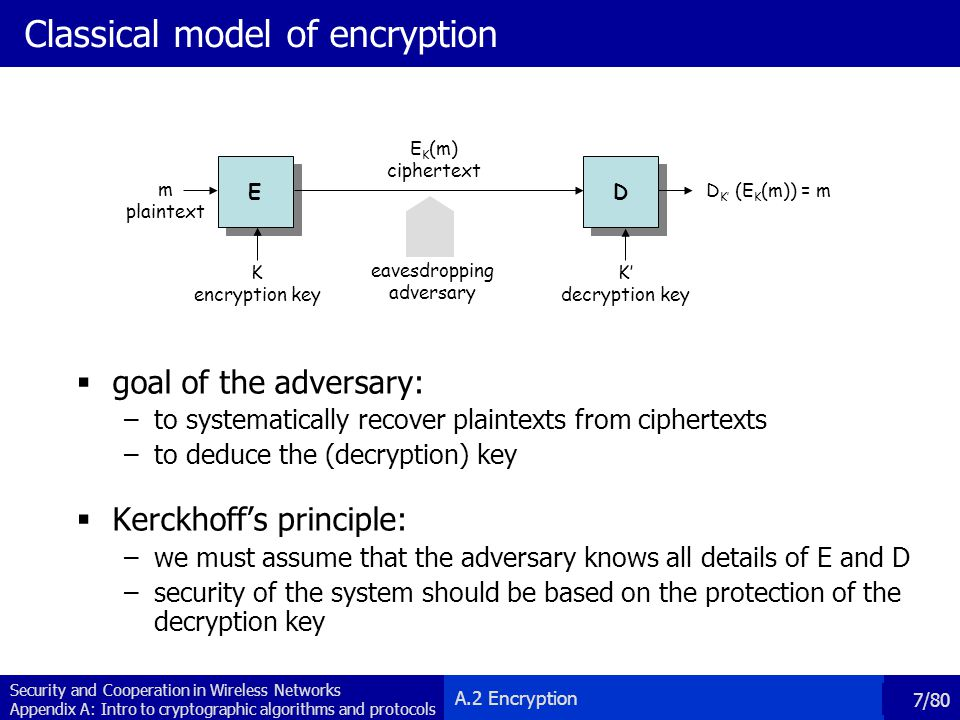 Classical model of encryption