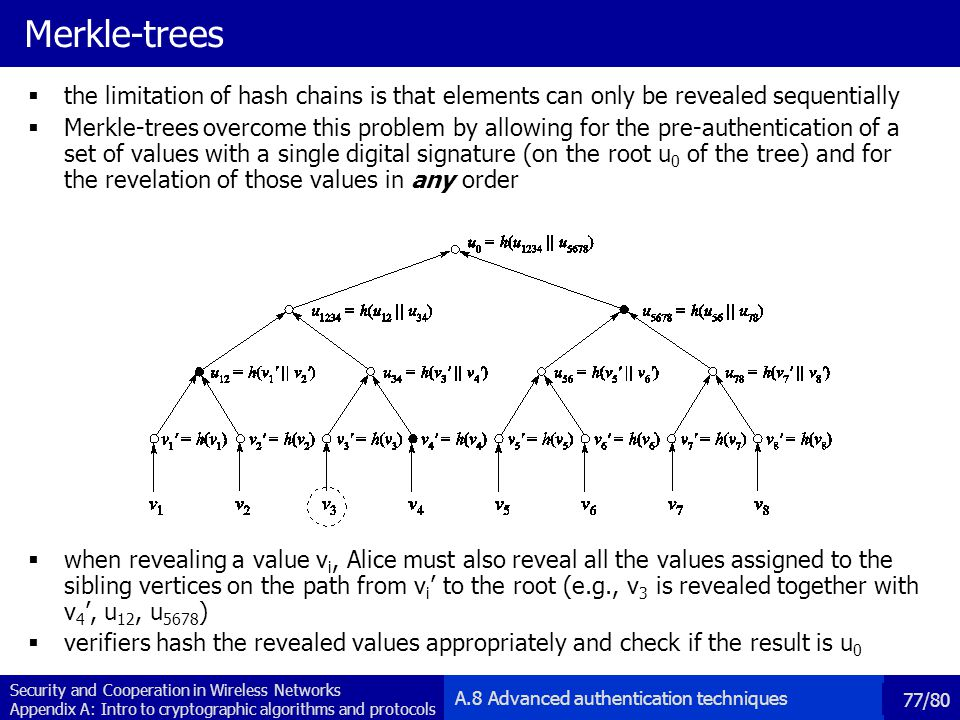 Merkle-trees the limitation of hash chains is that elements can only be revealed sequentially.