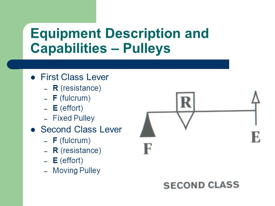 Equipment Description and Capabilities – Pulleys