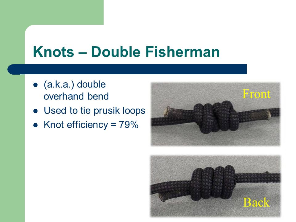 Knots – Double Fisherman