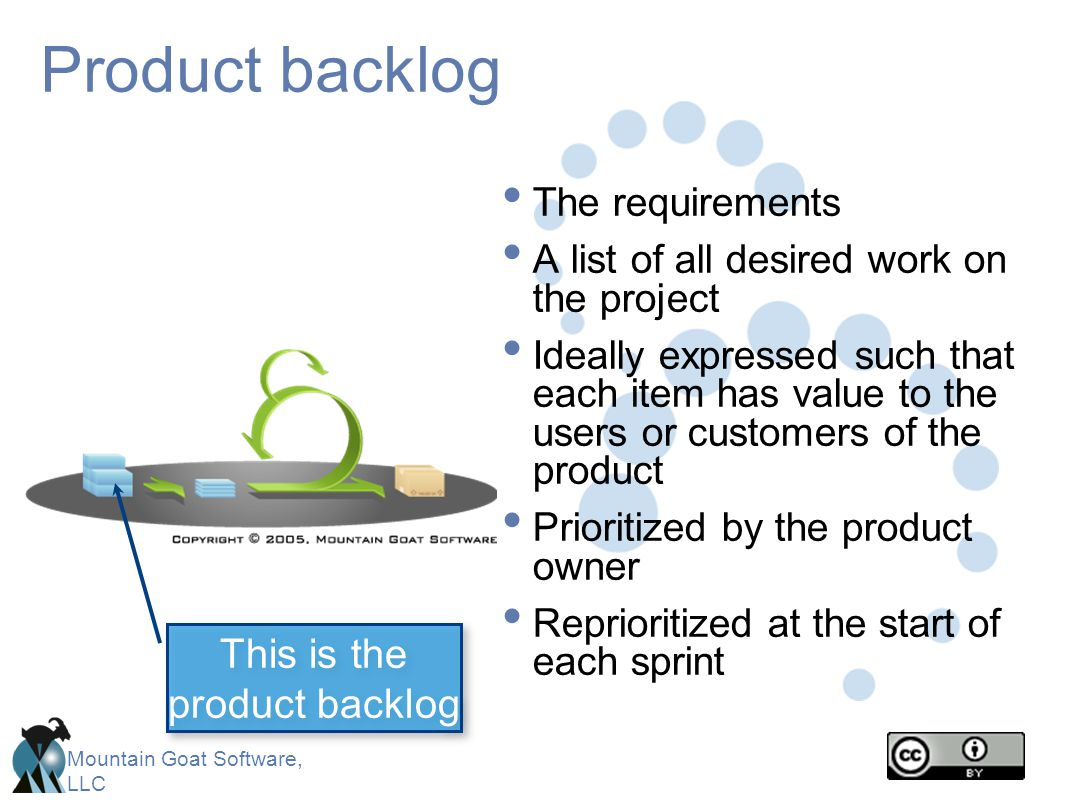 This is the product backlog