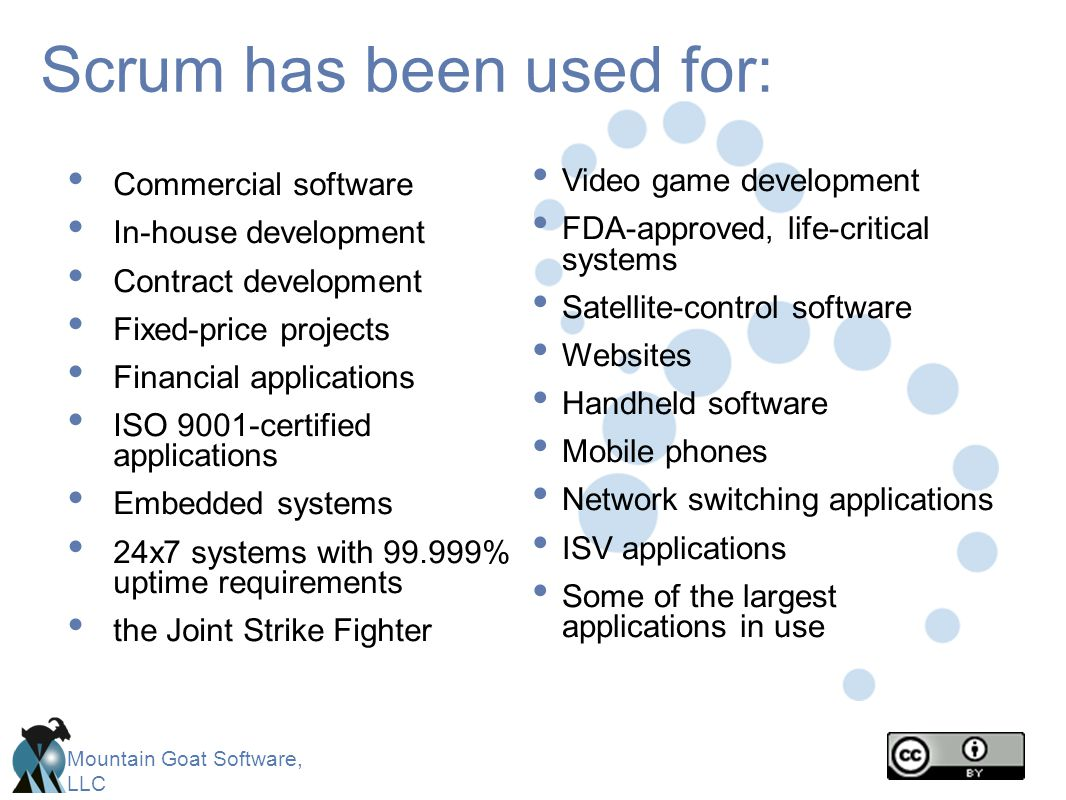 Scrum has been used for: