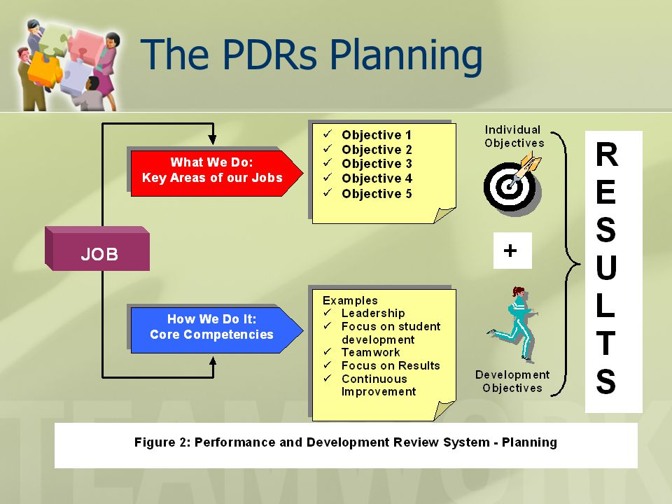 The PDRs Planning