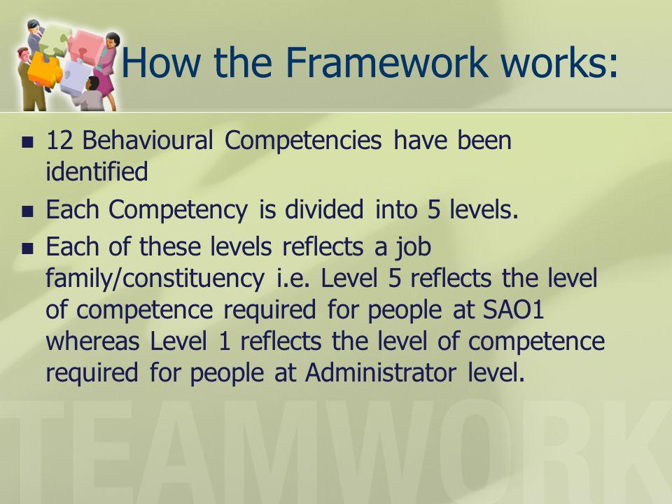 How the Framework works: