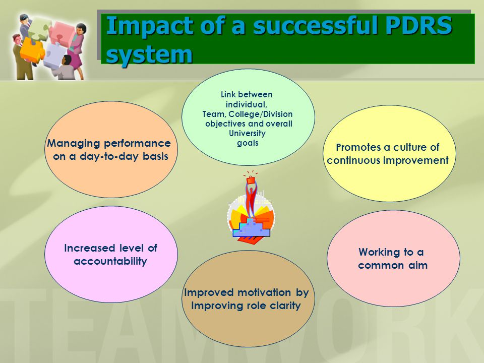 Impact of a successful PDRS system