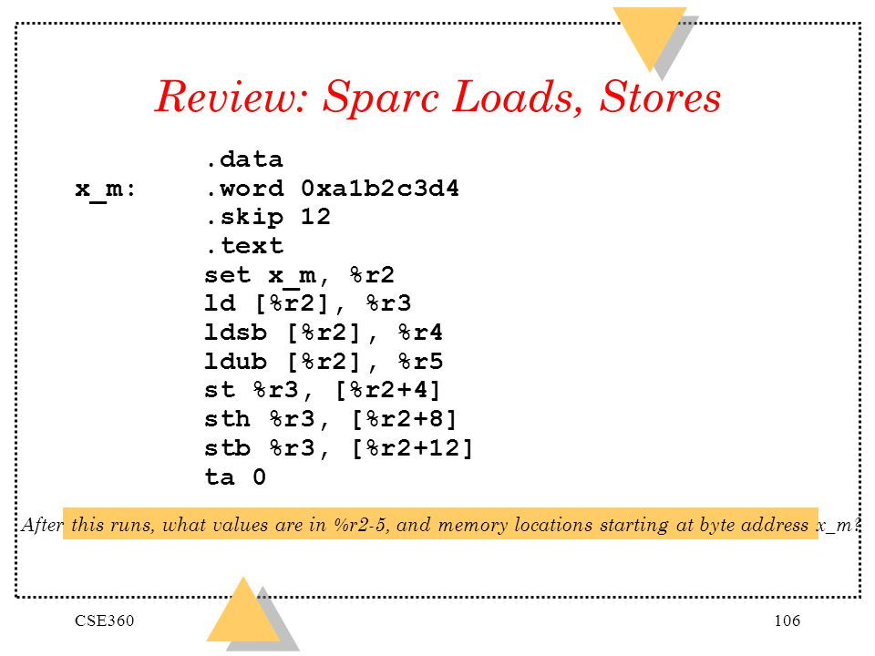 Review: Sparc Loads, Stores