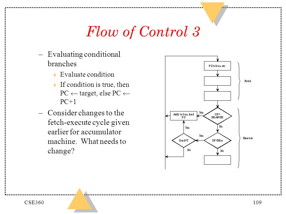 Flow of Control 3 Evaluating conditional branches