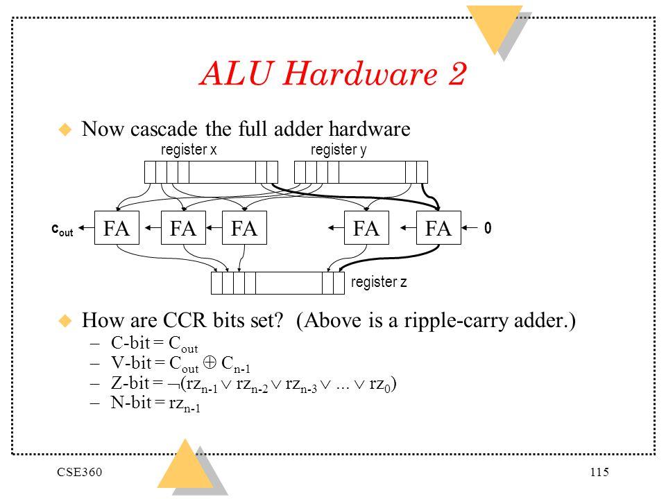 ALU Hardware 2 Now cascade the full adder hardware