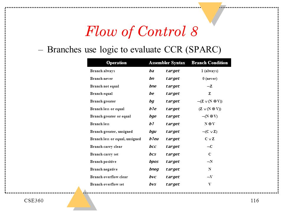 Flow of Control 8 Branches use logic to evaluate CCR (SPARC) CSE360