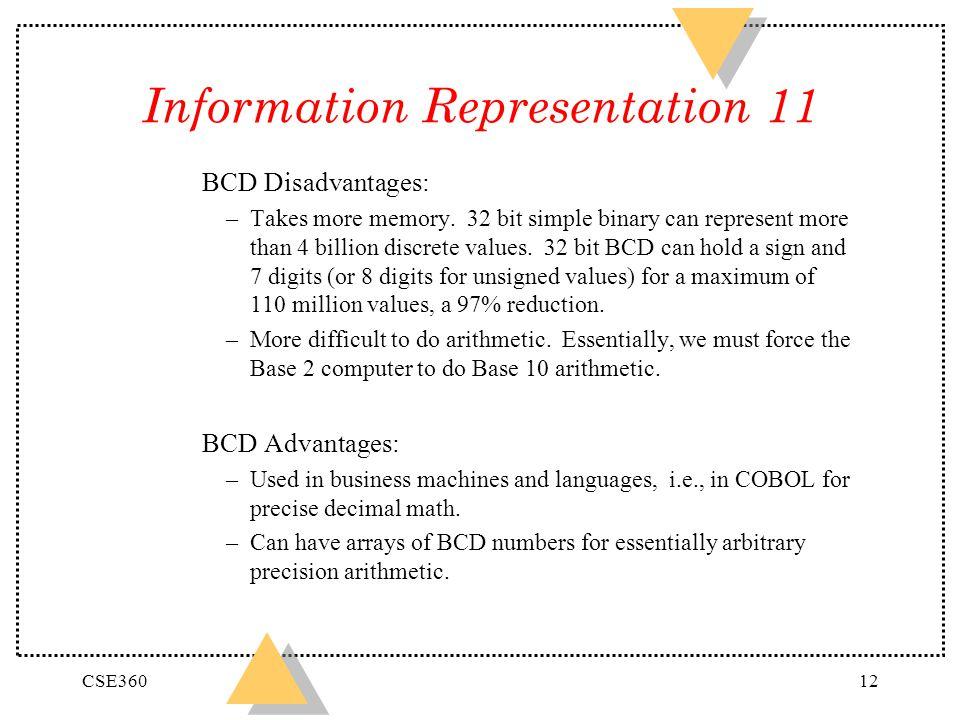 Information Representation 11