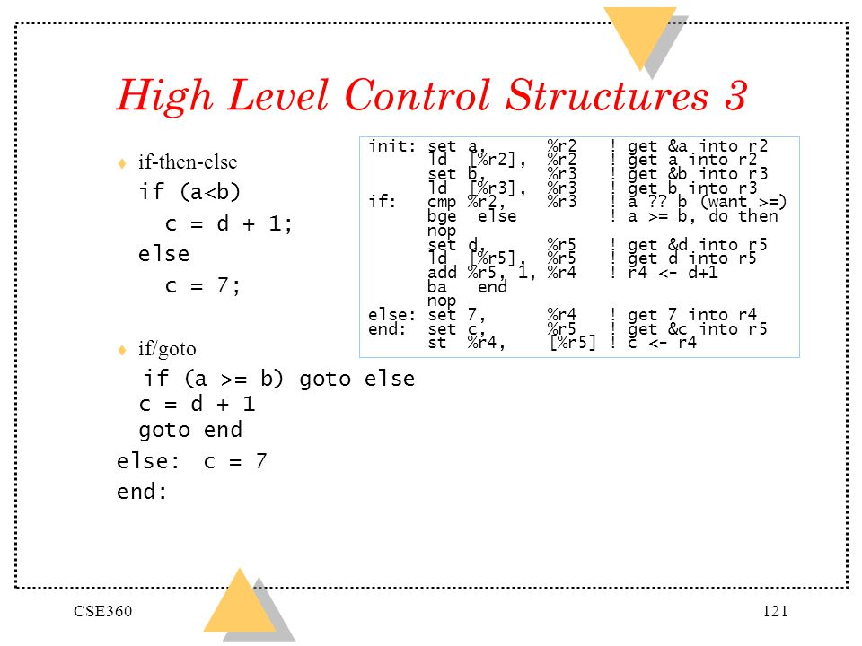 High Level Control Structures 3