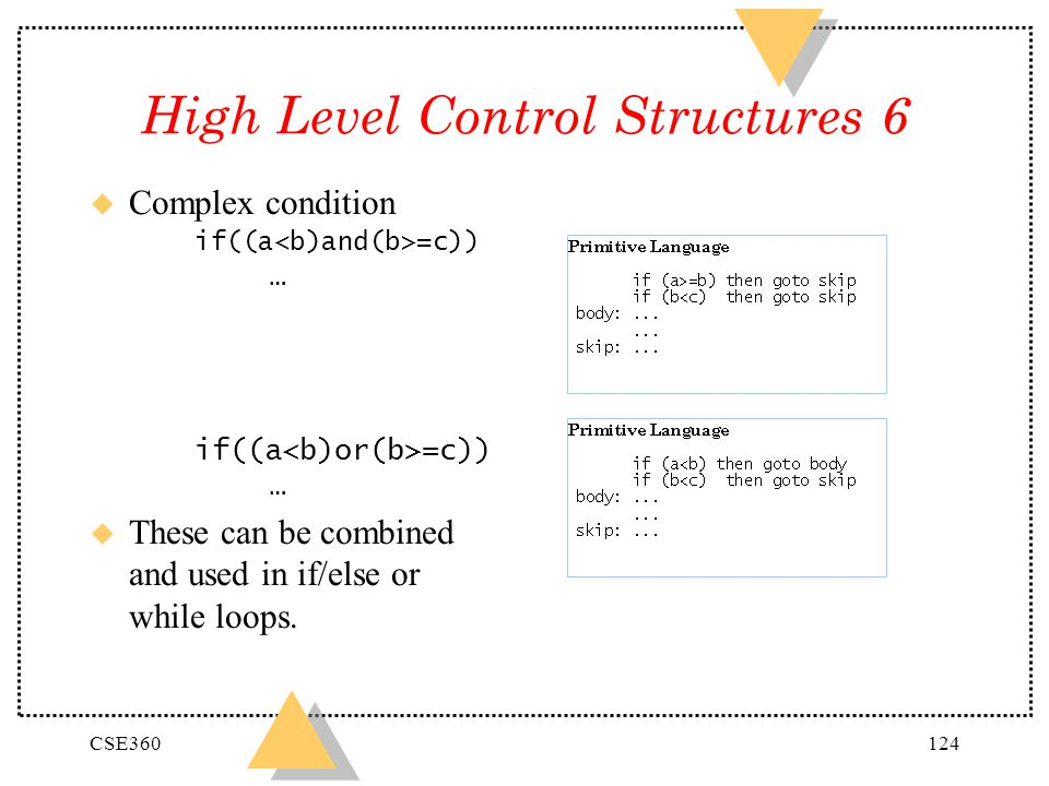 High Level Control Structures 6