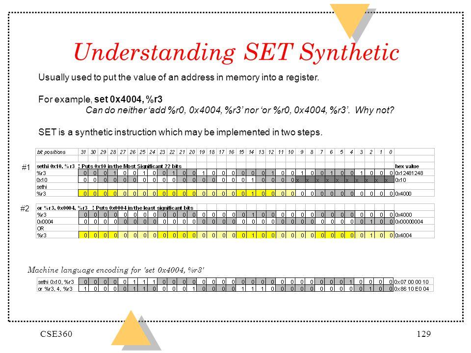 Understanding SET Synthetic