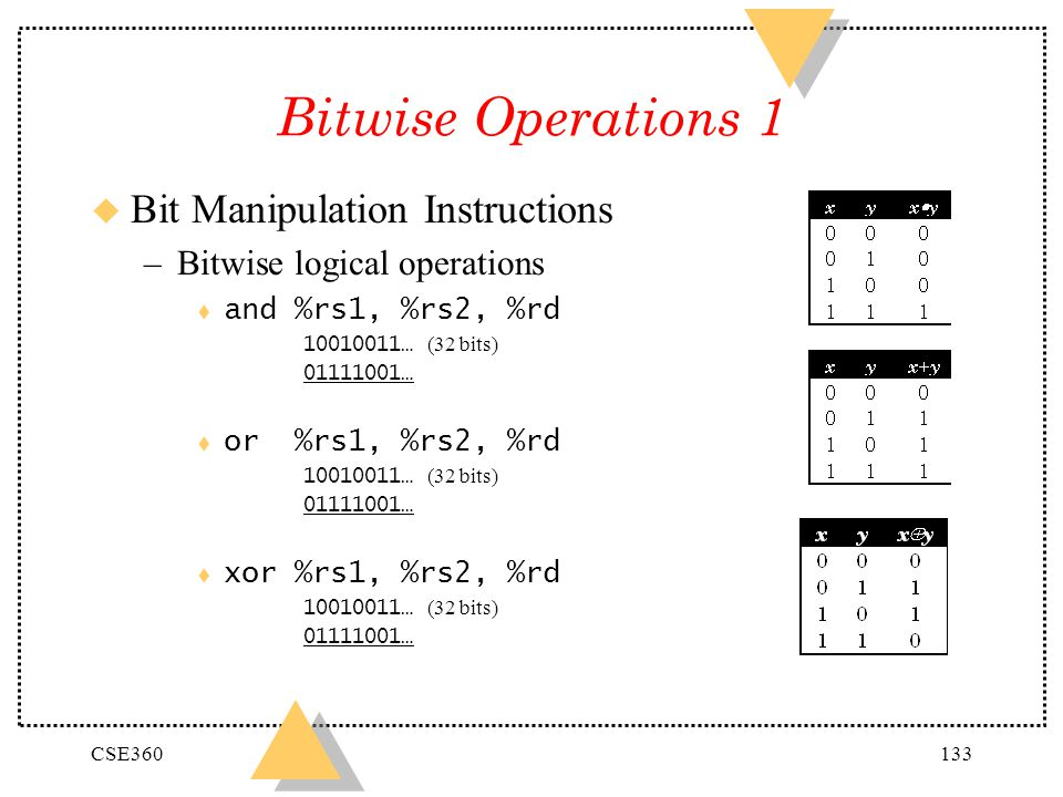 Bitwise Operations 1 Bit Manipulation Instructions