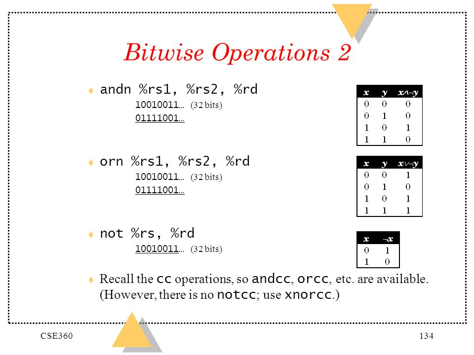Bitwise Operations 2 andn %rs1, %rs2, %rd orn %rs1, %rs2, %rd