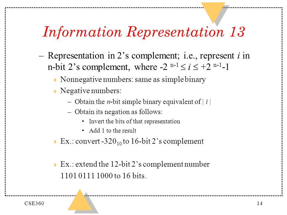 Information Representation 13