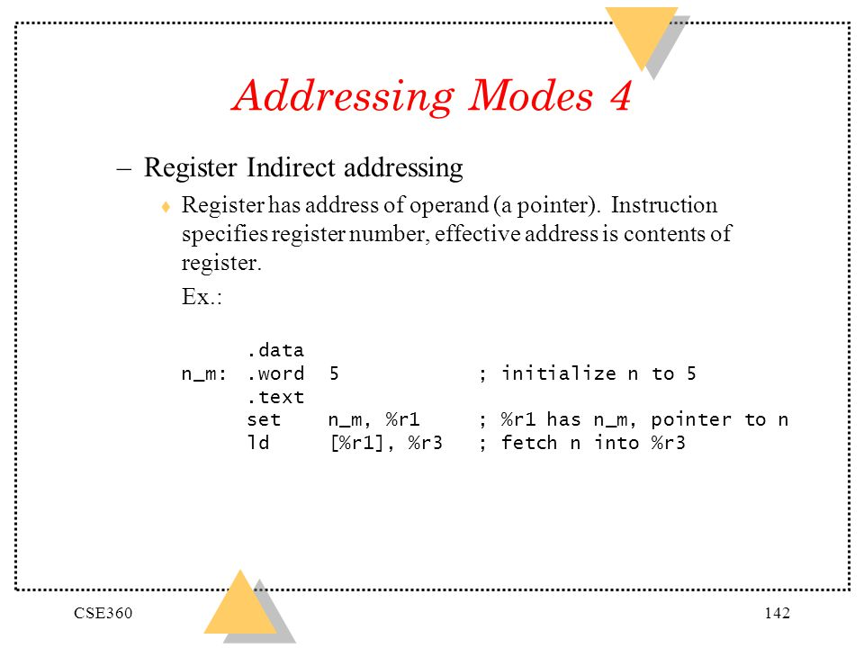 Addressing Modes 4 Register Indirect addressing