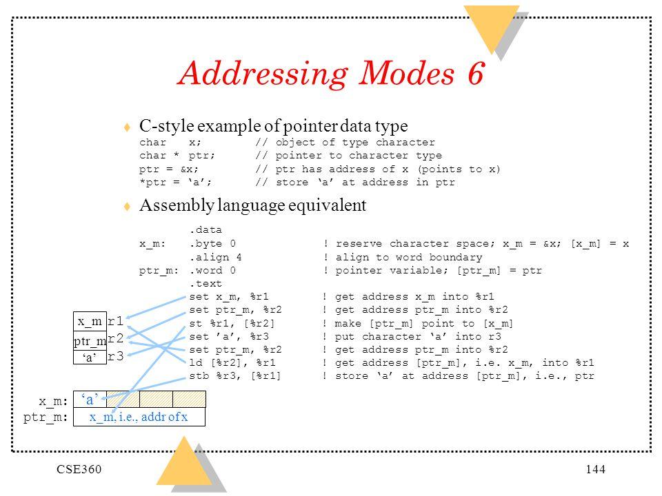 Addressing Modes 6