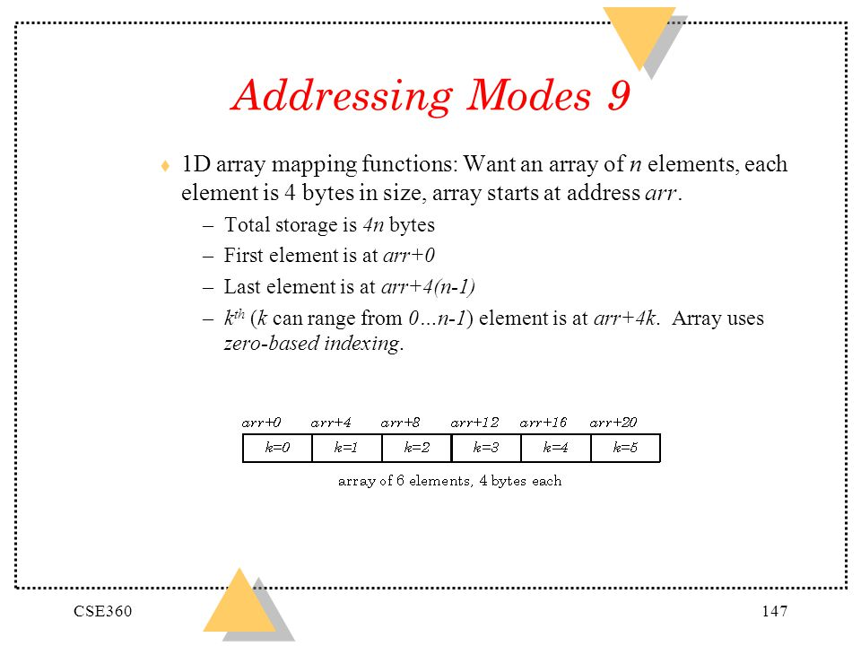 Addressing Modes 9 1D array mapping functions: Want an array of n elements, each element is 4 bytes in size, array starts at address arr.