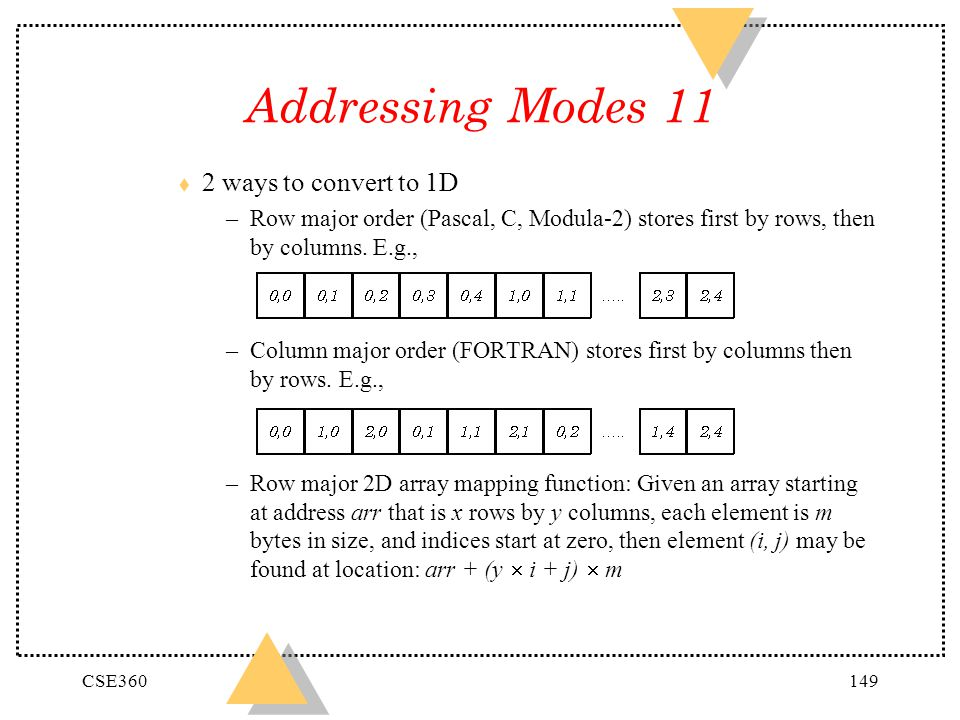 Addressing Modes 11 2 ways to convert to 1D