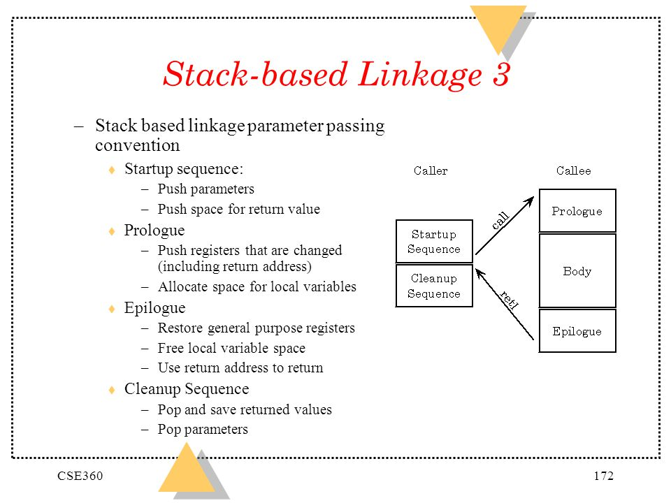 Stack-based Linkage 3 Stack based linkage parameter passing convention