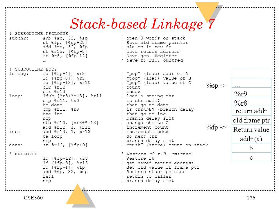 Stack-based Linkage 7 ... %r9 %r8 %sp -> %fp -> return addr